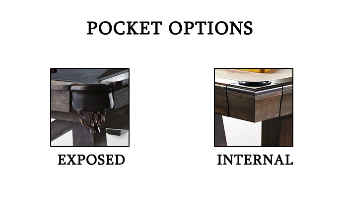 Pocket Options